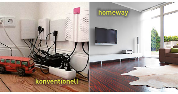 Ordnung Multimedia homeway