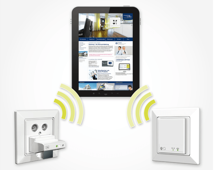 wlan access points ipad