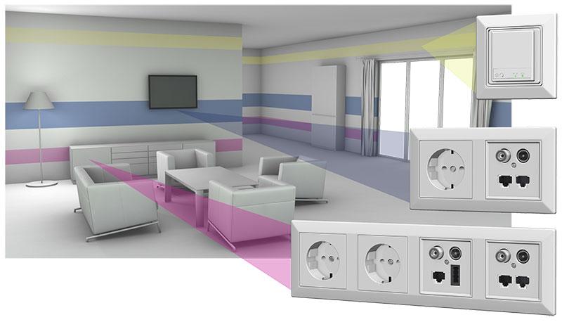 Installationsebenen Multimediadosen homeway
