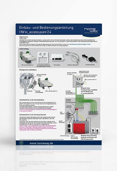 Cover Einbau- und Bedienungsanleitung in_access point 2.4
