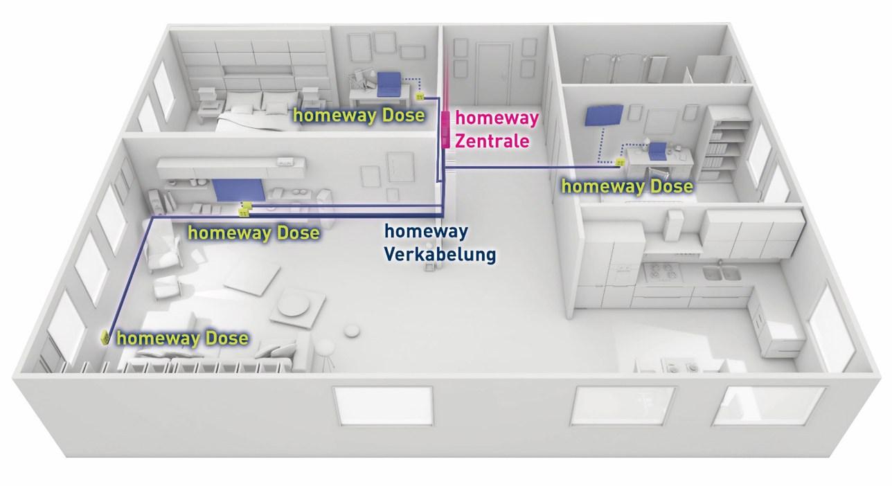 Wohnung Rendering homeway