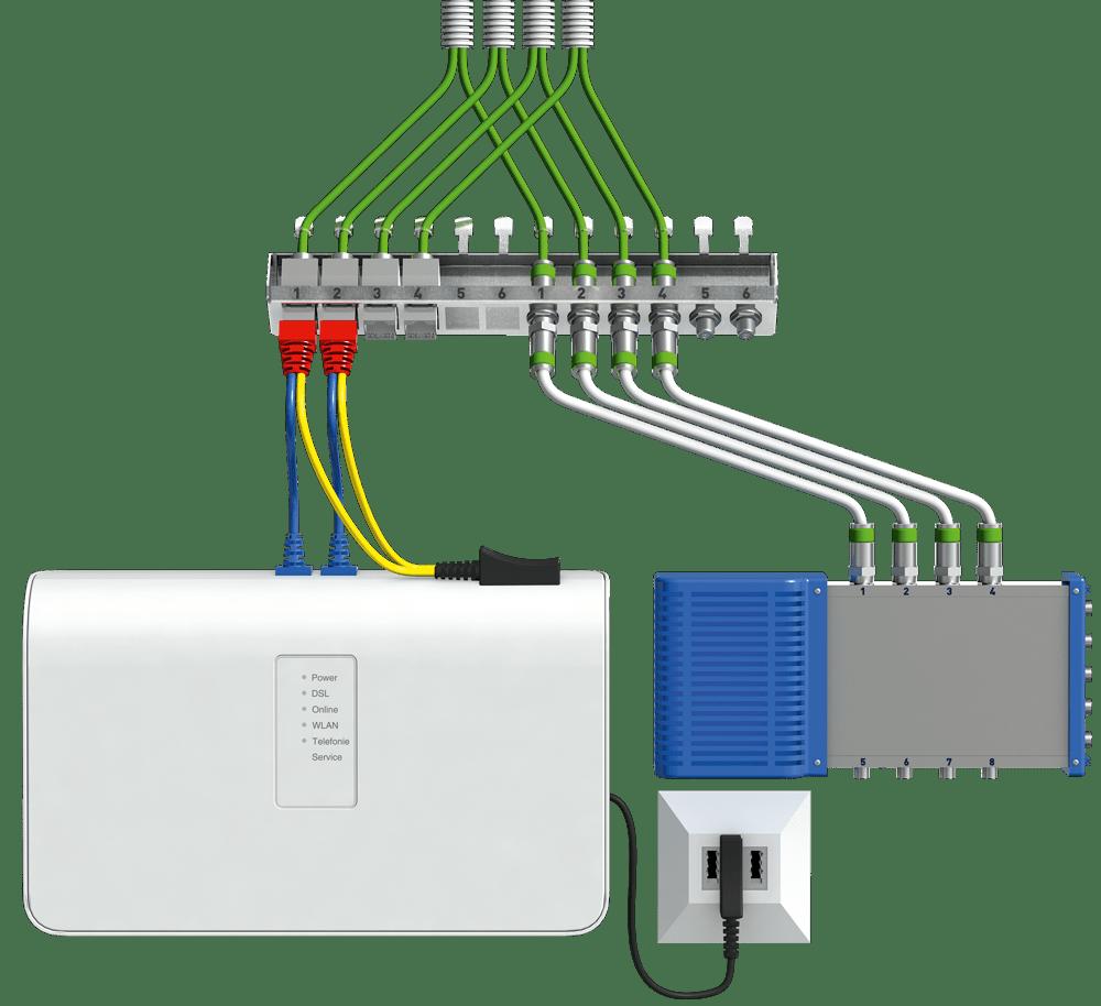 Verschaltungsbeispiel homeway classic Telefonanbieter als Signallieferant