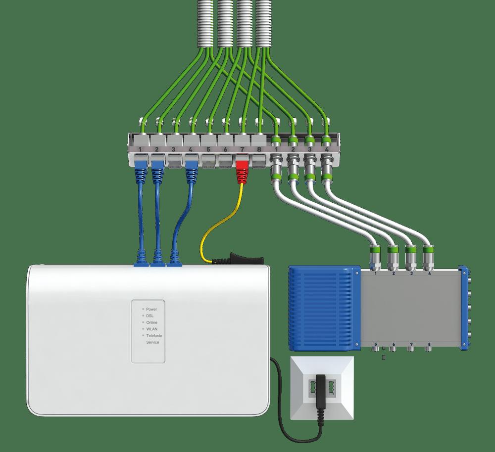 Verschaltungsbeispiel homeway TwiGa Telefonanbieter als Signallieferant