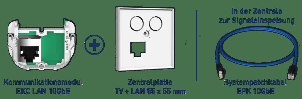 Konfiguration classic LAN