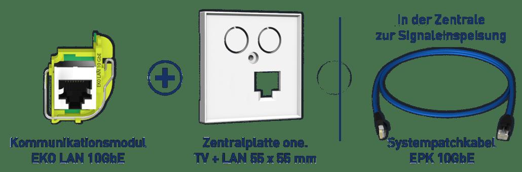Konfiguration one. LAN 10GbE