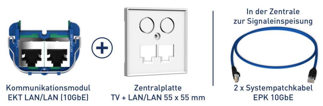 Konfiguration TwiGa LAN/LAN