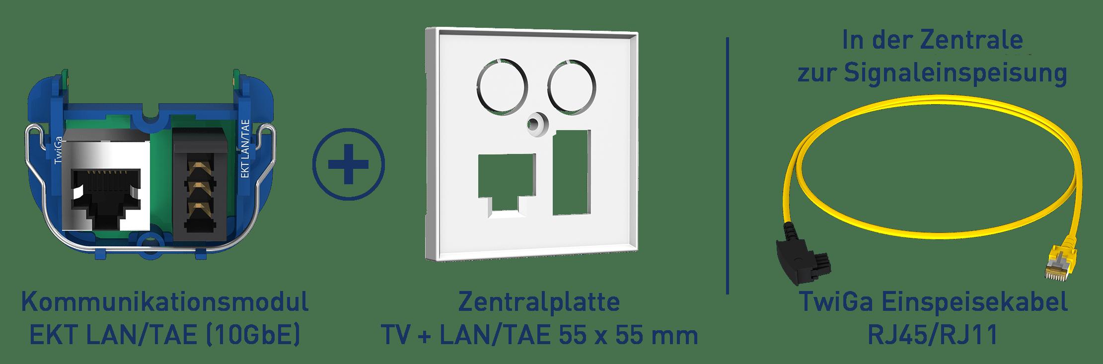 Konfiguration TwiGa LAN/TAE