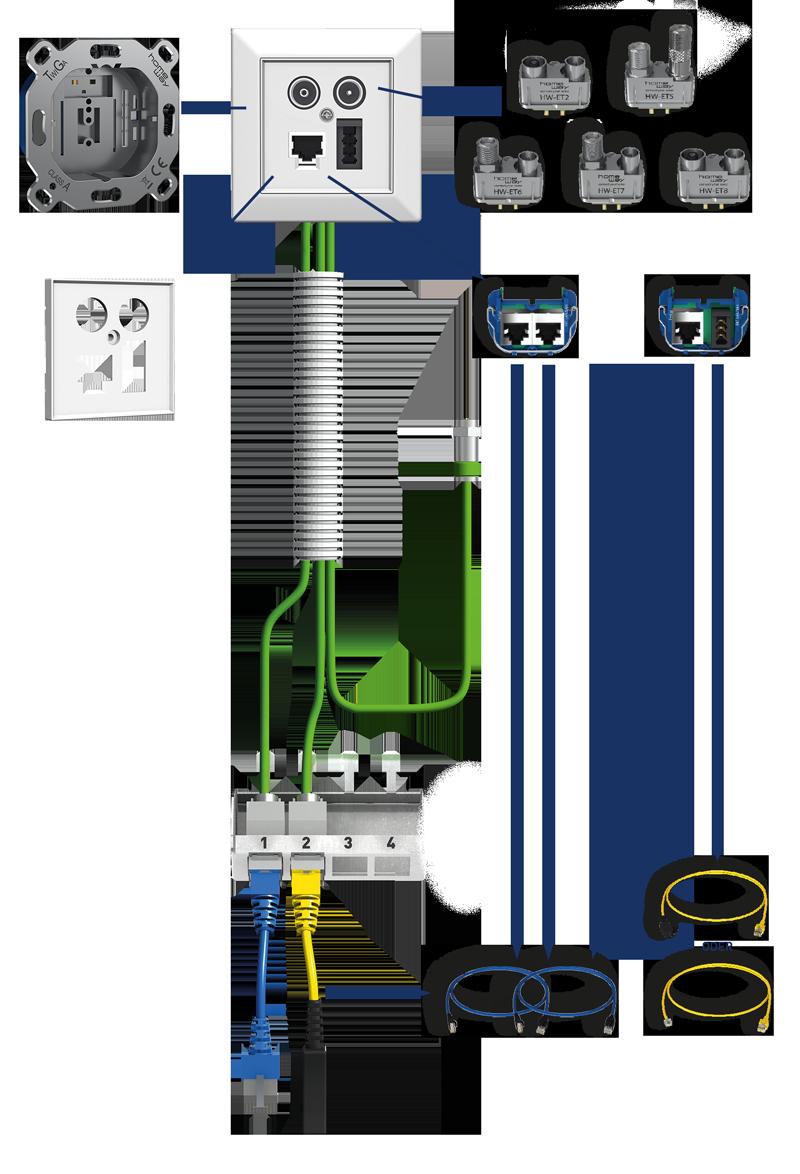 homeway TwiGa Systemübersicht