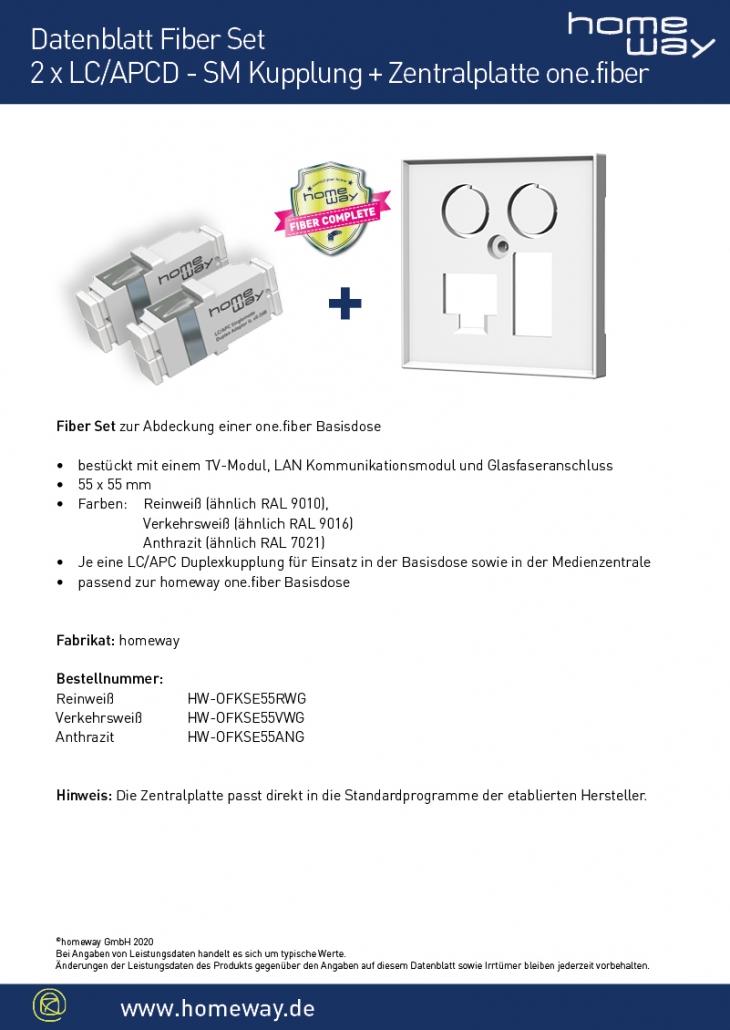 Datenblatt ZP 55x55 one-fiber-complete TV-LAN
