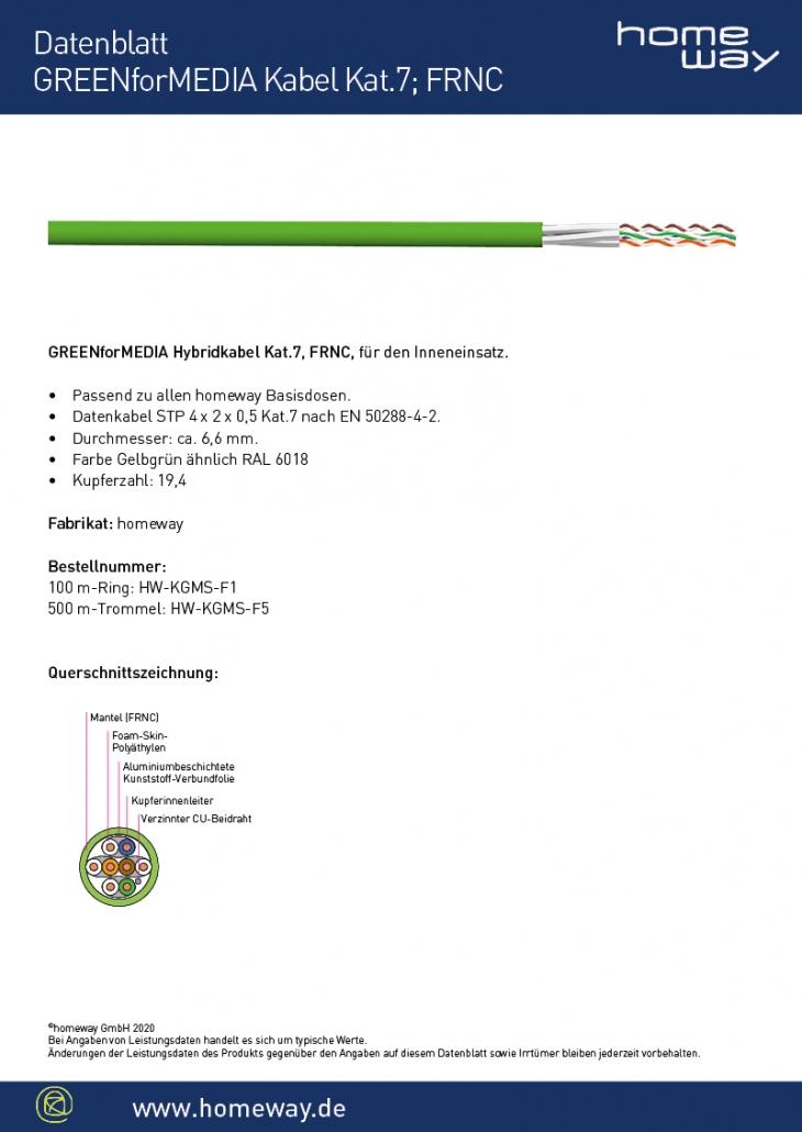 Datenblatt GREENforMEDIA Kat7